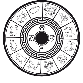 Le stickers astrologie chinoise en noir pour une décoration exotique